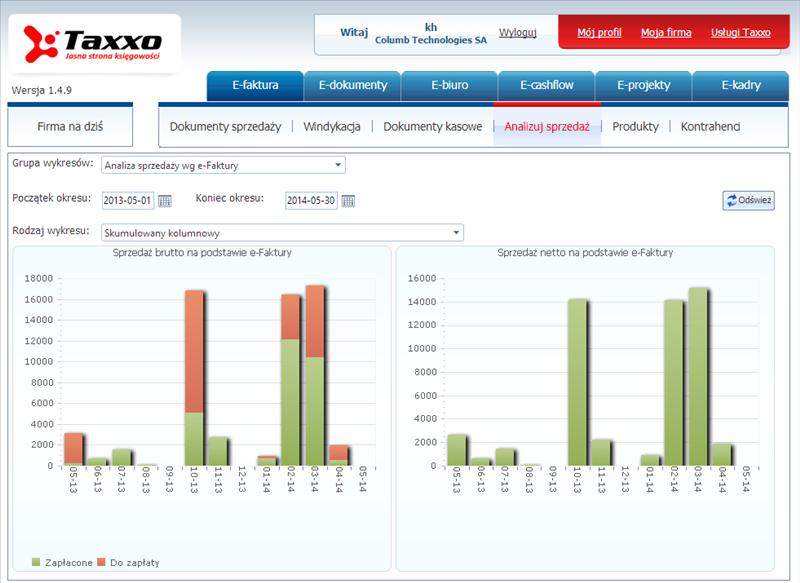 E Faktura Analizy Taxxo Pl